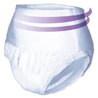 iD Pants Fit & Feel