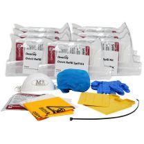 Oxivir Body Spillage Refill Kit